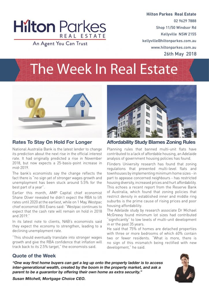 The Week In Real Estate May