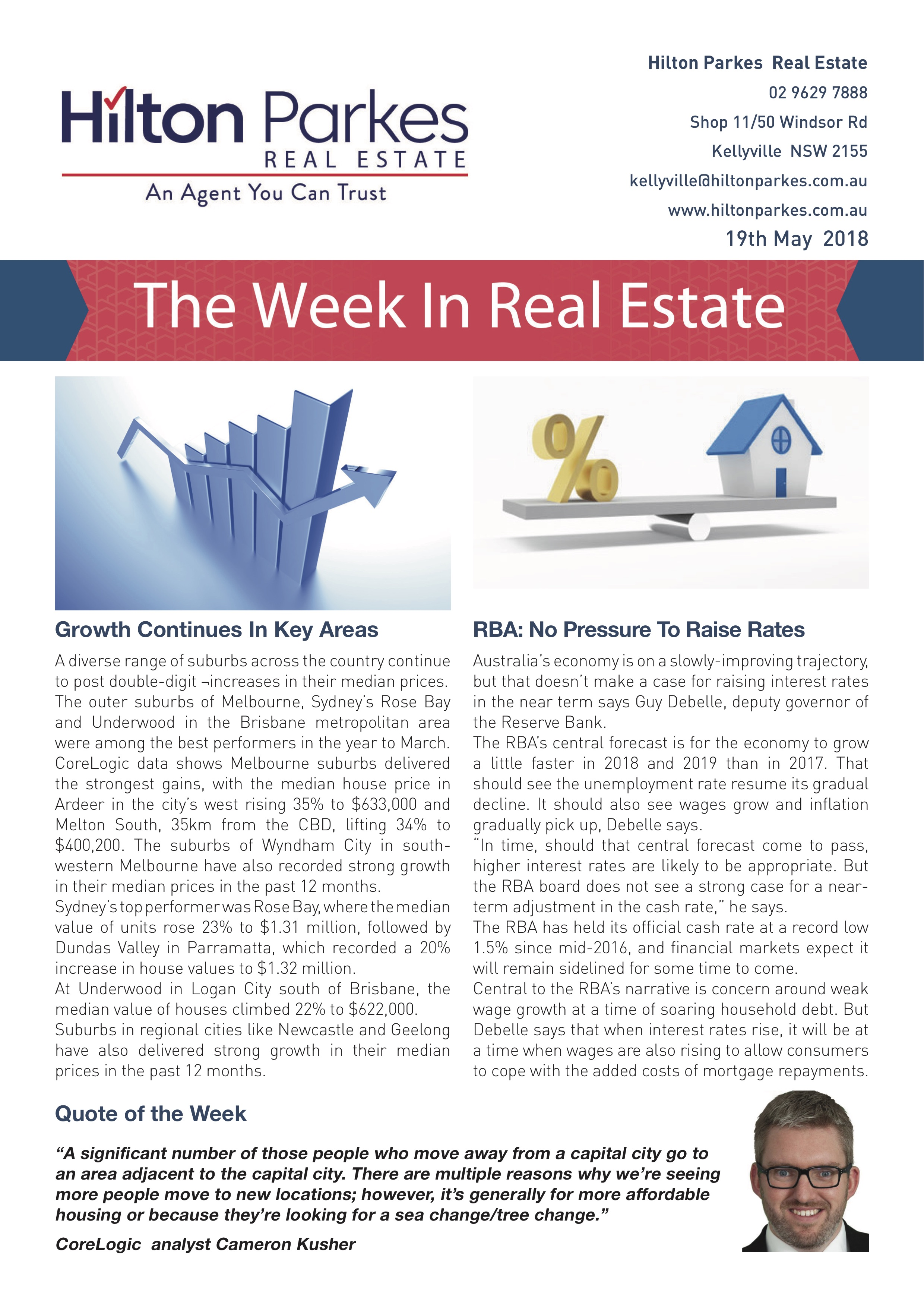 The week in real estate May 19th